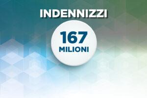 Indennizzi: 167 milioni di euro per imprese e lavoratori